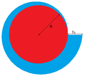 Схема расположения цилиндра и среза, перпендикулярного оси цилиндра
