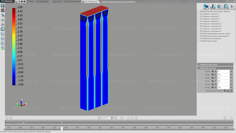 Модель добывающих скважин для тестов параллельных вычислений