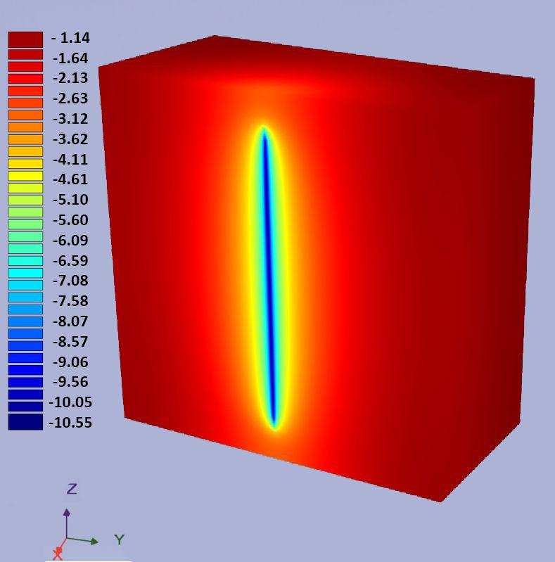 Тепловое распределение около термостабилизатора в цветовой заливке
