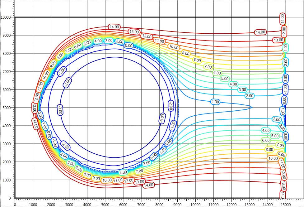 Температурные поля при рассчитанных значениях фильтрации по уравнению Дарси