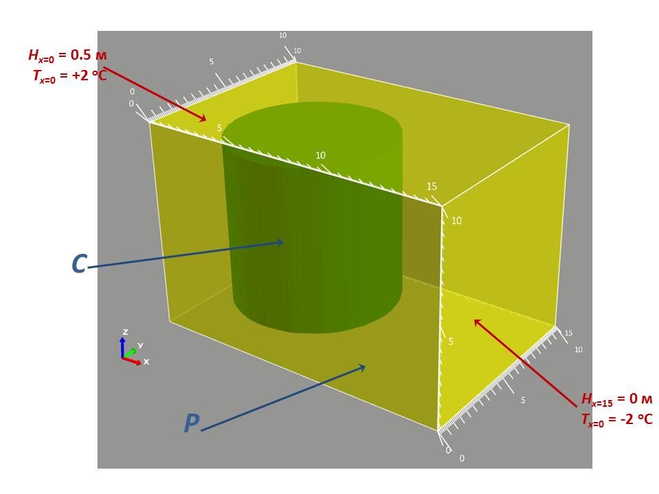 Модель оценки влияния фильтрации на теплопередачу